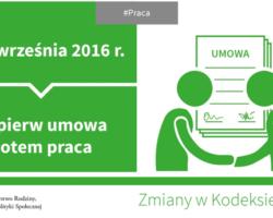 Od 1 września wchodzą zmiany w Kodeksie Pracy utrudniające  nielegalne zatrudnianie pracowników