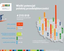 Promocja polskiej gospodarki: KONGRES 590 na Podkarpaciu