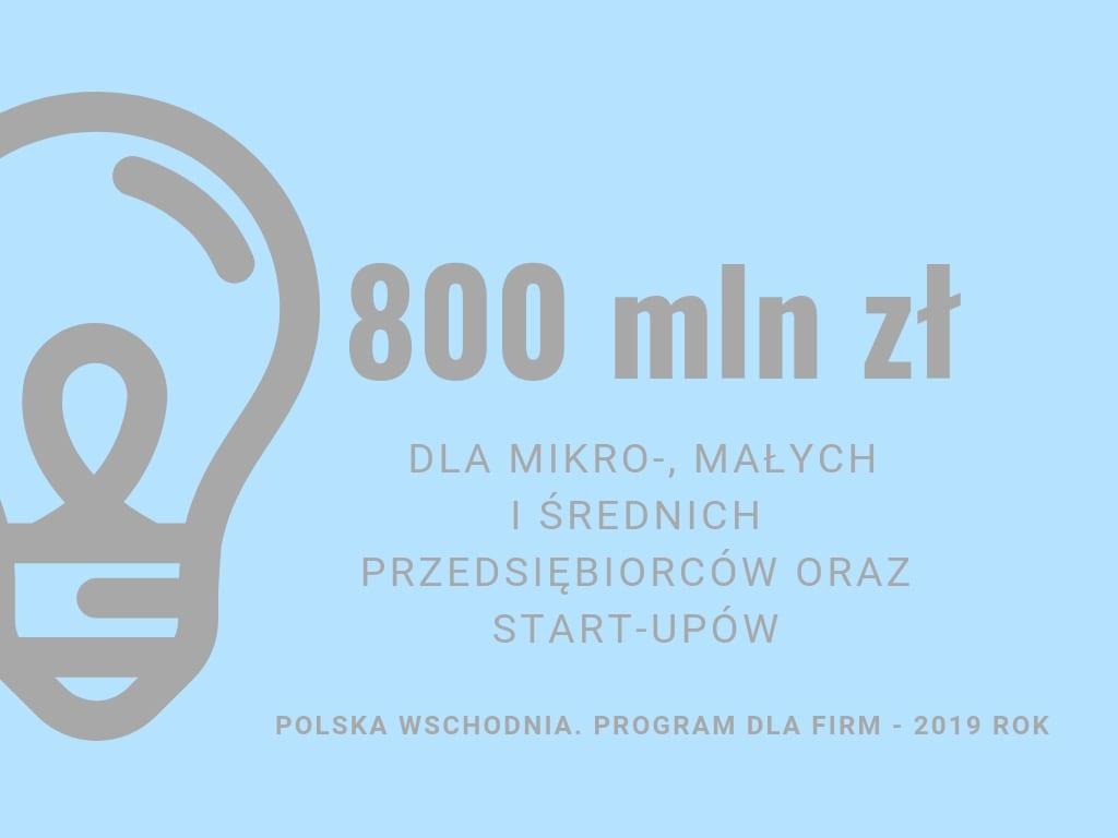 Wielkie wsparcie dla Polski Wschodniej na rozwój firm i start-upów
