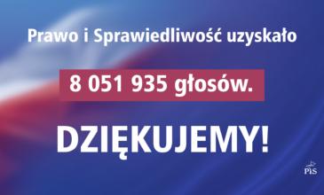 Prawo i Sprawiedliwość z historycznym wynikiem w wyborach do Sejmu